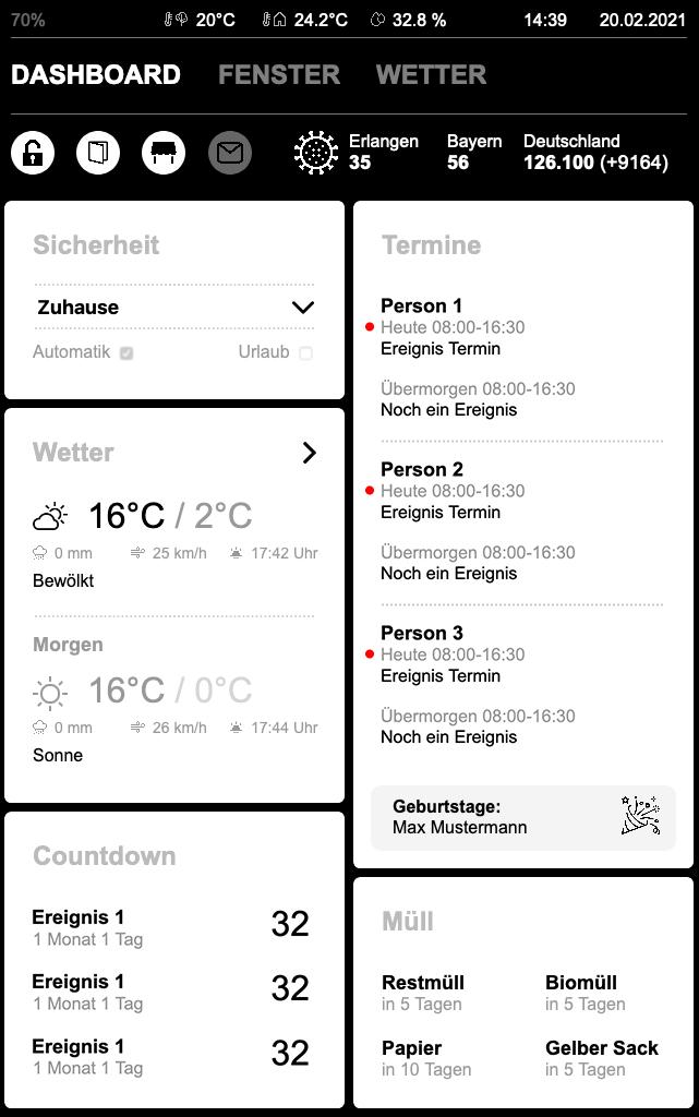 Nutze meine Visualisierungs-Vorlage für dein Smart Home-Dashboard!