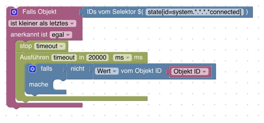 Blockly-Beispiel: Status von  Instanz mit Push oder E-Mail überwachen