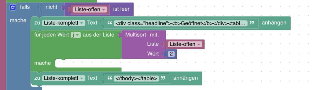 Wie du eine automatische Übersicht von deinen geschlossenen und geöffneten Fenster als reinte Textliste oder formatierte HTML-Tabelle generieren kannst, erfährst du in diesem Artikel.